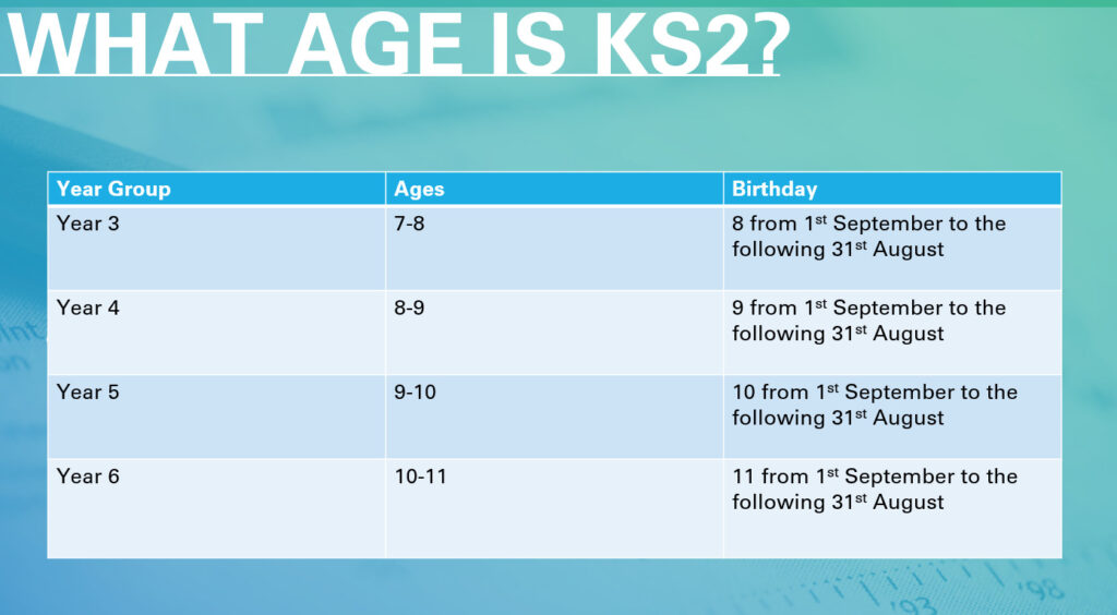 What age is KS2?